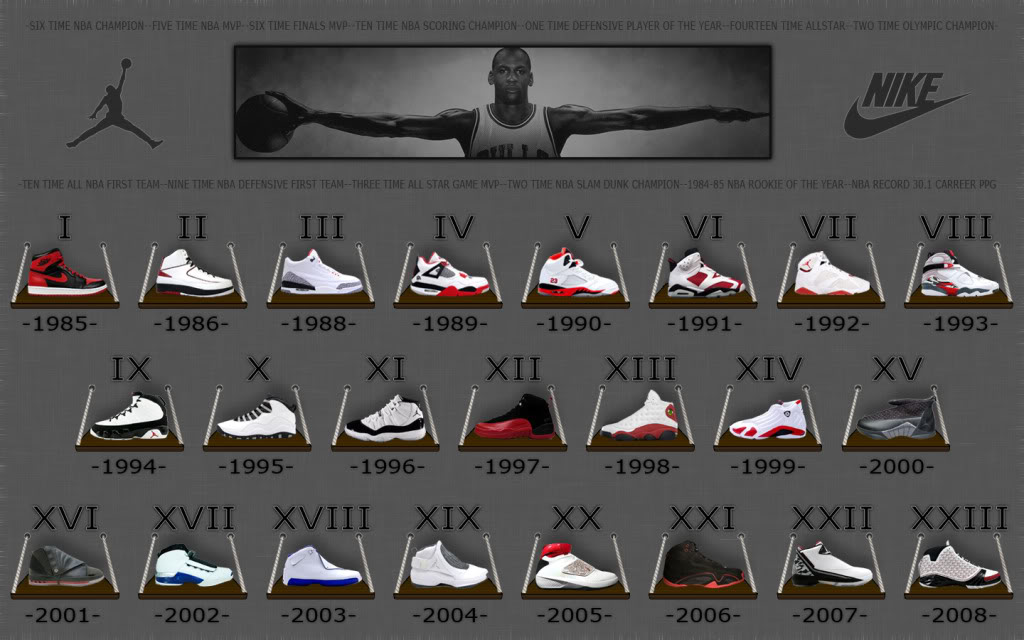 nike air jordan shoes history