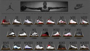 the latest 1b5cf 50d88 Air Jordan Shoes History